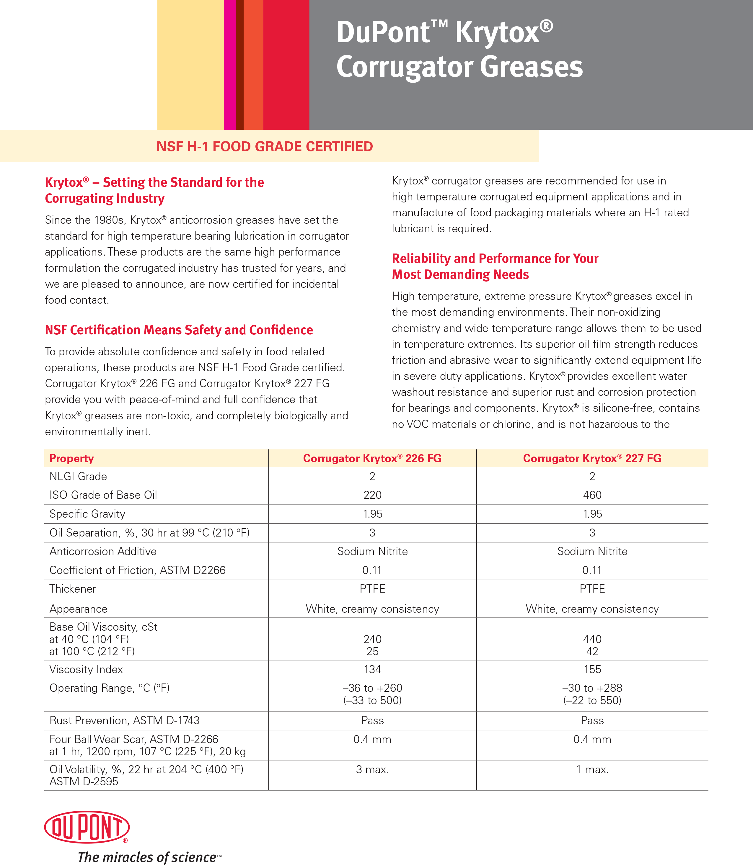 Learn more about DuPont™ Krytox® NSF H-1 Food Grade Certified greases in the Corrugator Greases brochure.