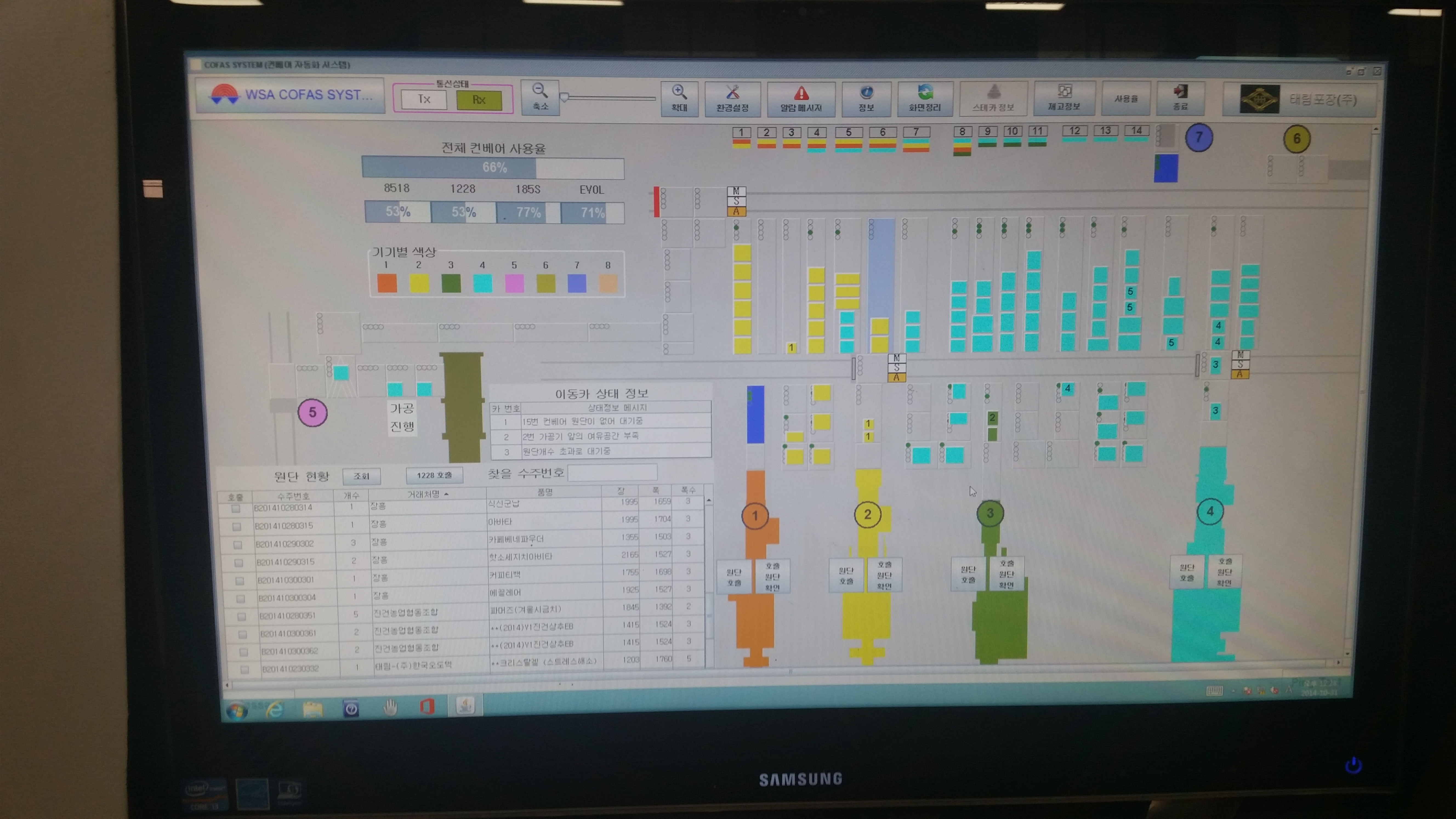 WSA Integrated Order Tracking System with PLC